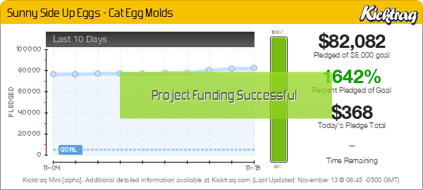 Sunny Side Up Eggs - Cat Egg Molds -- Kicktraq Mini
