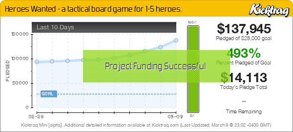 Heroes Wanted - a tactical board game for 1-5 heroes. -- Kicktraq Mini