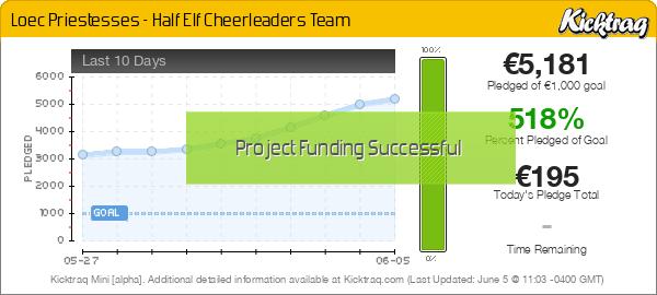 Loec Priestesses - Half Elf Cheerleaders Team - Kicktraq Mini