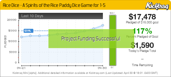 Rice Dice - A Spirits Of The Rice Paddy Dice Game For 1-5 - Kicktraq Mini