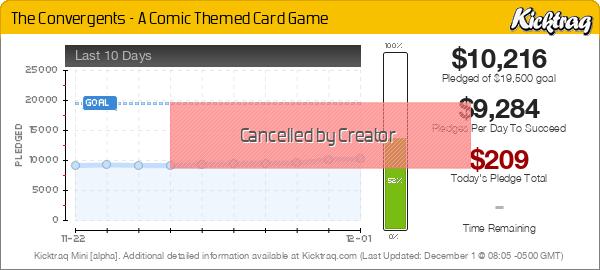 The Convergents – A Comic Themed Card Game -- Kicktraq Mini