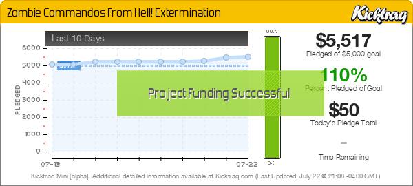 Zombie Commandos From Hell! Extermination - Kicktraq Mini