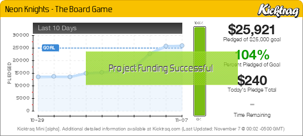 Neon Knights - The Board Game - Kicktraq Mini