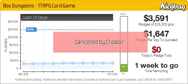 Box Dungeons - TTRPG Card Game - Kicktraq Mini