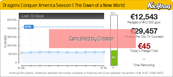 Dragons Conquer America Season 1: The Dawn of a New World - Kicktraq Mini