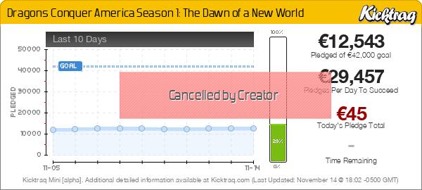 Dragons Conquer America Season 1: The Dawn of a New World -- Kicktraq Mini