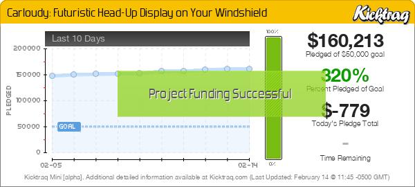 Carloudy: Futuristic Head-Up Display on Your Windshield -- Kicktraq Mini