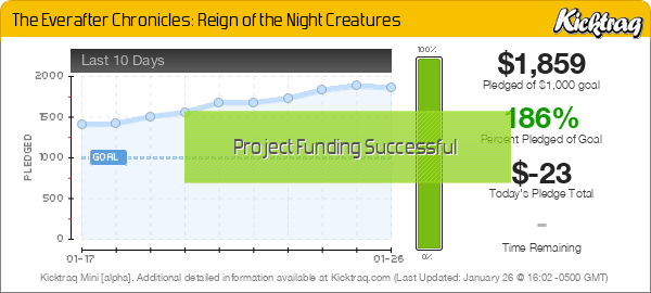 The Everafter Chronicles: Reign of the Night Creatures -- Kicktraq Mini