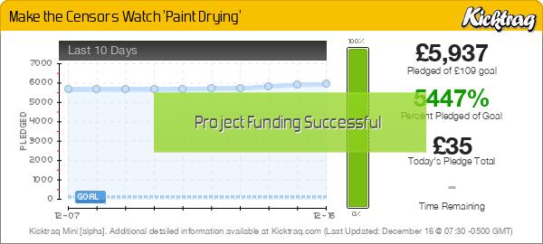 Make the Censors Watch 'Paint Drying' -- Kicktraq Mini