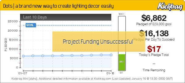 Dots | a brand new way to create lighting decor easily -- Kicktraq Mini