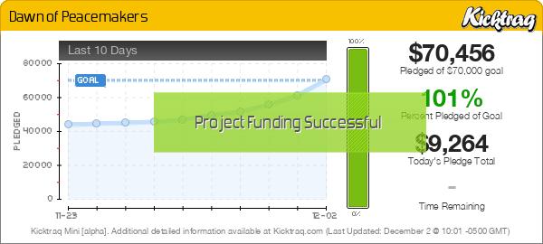 https://www.kickstarter.com/projects/clubfantasci/dawn-of-peacemakers/ -- Kicktraq Mini