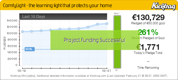 ComfyLight - the learning light that protects your home -- Kicktraq Mini