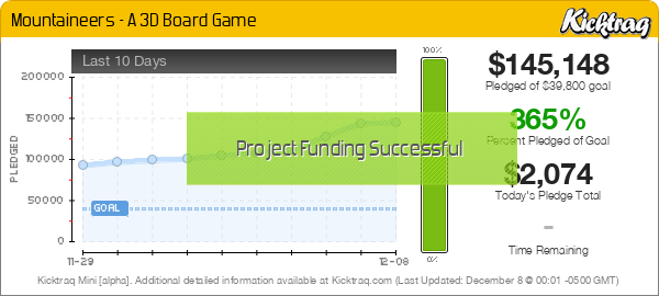 Mountaineers – A 3D Board Game -- Kicktraq Mini