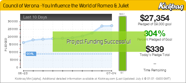 Council of Verona -You Influence the World of Romeo & Juliet -- Kicktraq Mini