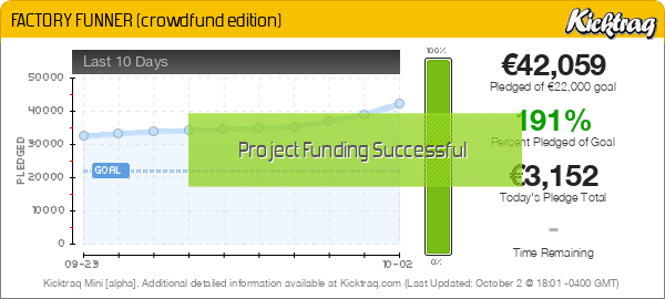 FACTORY FUNNER (crowdfund edition) -- Kicktraq Mini
