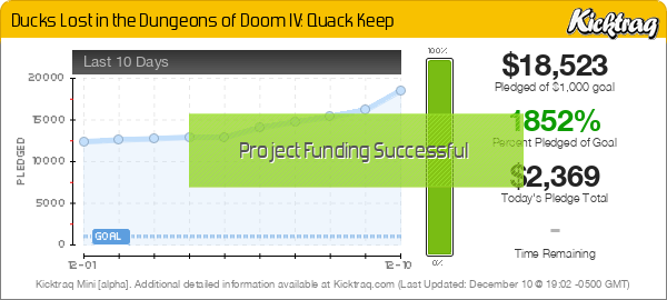 Ducks Lost in the Dungeons of Doom IV: Quack Keep - Kicktraq Mini