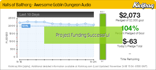Halls of Balthorg – Awesome Goblin Dungeon Audio -- Kicktraq Mini