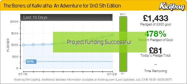 The Bones Of Kalkratha: An Adventure for DnD 5th Edition - Kicktraq Mini