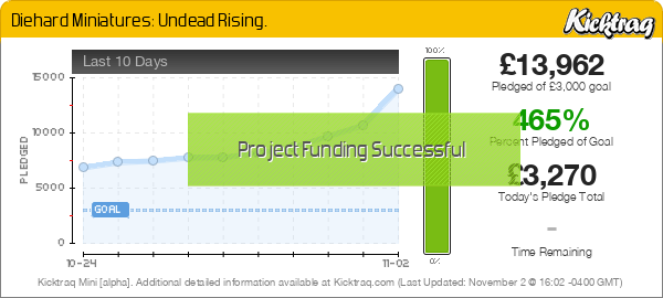 Diehard Miniatures: Undead Rising -- Kicktraq Mini