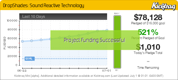 DropShades: Sound Reactive Technology -- Kicktraq Mini