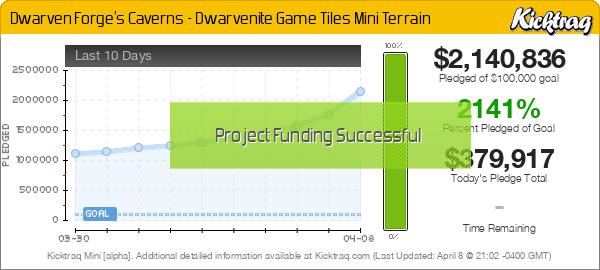 Dwarven Forge's Caverns - Dwarvenite Game Tiles Mini Terrain -- Kicktraq Mini