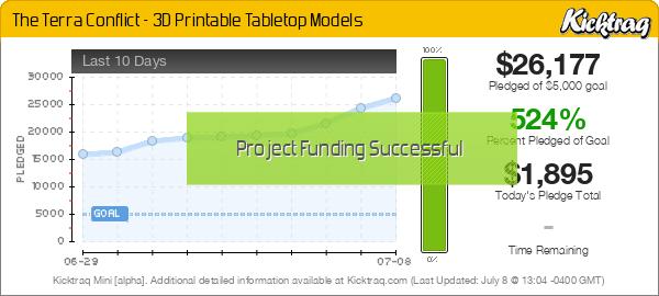 The Terra Conflict - 3D Printable Tabletop Models - Kicktraq Mini