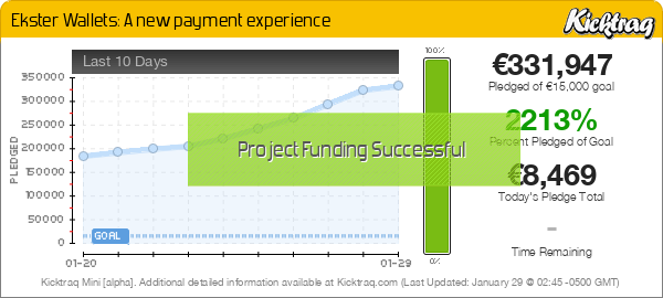 Ekster Wallets: A new payment experience -- Kicktraq Mini