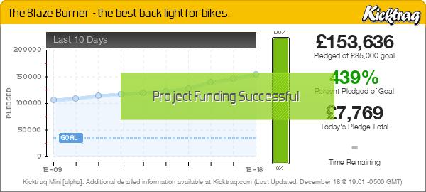 The Blaze Burner - the best back light for bikes. -- Kicktraq Mini