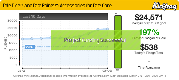 Fate Dice™  & Fate Points™: Accessories for Fate Core - Kicktraq Mini