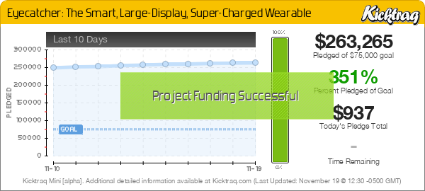 Eyecatcher: The Smart, Large-Display, Super-Charged Wearable -- Kicktraq Mini