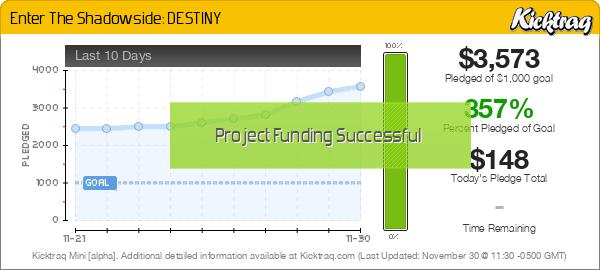 Enter The Shadowside: DESTINY -- Kicktraq Mini