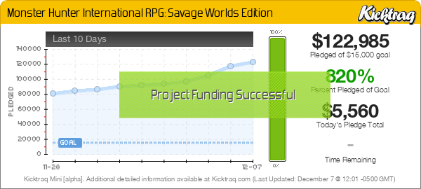 Monster Hunter International RPG: Savage Worlds Edition -- Kicktraq Mini