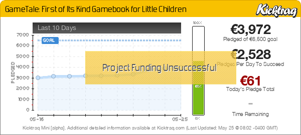 GameTale: First of Its Kind Gamebook for Little Children - Kicktraq Mini