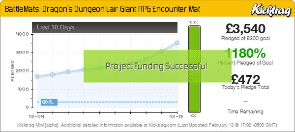 BattleMats: Dragon's Dungeon Lair Giant RPG Encounter Mat -- Kicktraq Mini
