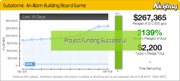 Subatomic: An Atom Building Board Game - Kicktraq Mini