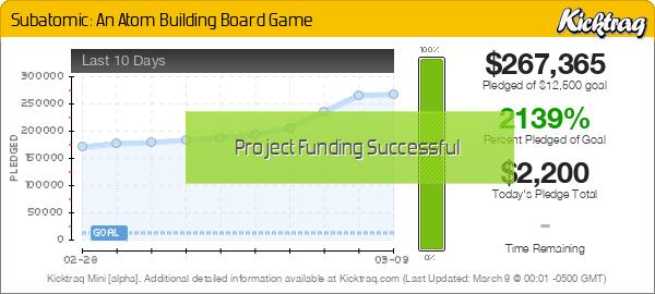 Subatomic: An Atom Building Board Game -- Kicktraq Mini