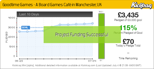 Goodtime Games - A Board Games Café in Manchester, UK - Kicktraq Mini