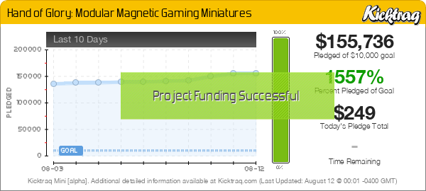 Hand of Glory: Modular Magnetic Gaming Miniatures -- Kicktraq Mini