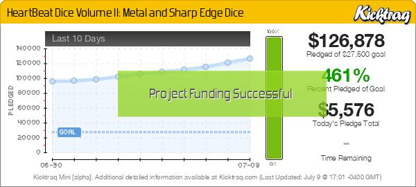 HeartBeat Dice Volume II: Metal and Sharp Edge Dice - Kicktraq Mini