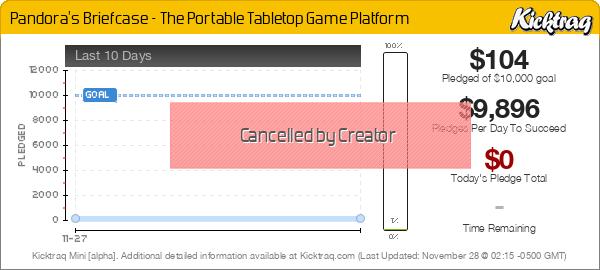 Pandora's Briefcase - The Portable Tabletop Game Platform - Kicktraq Mini