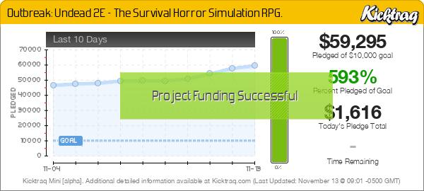 Outbreak: Undead 2E - The Survival Horror Simulation RPG - Kicktraq Mini