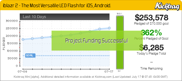 iblazr 2 - The Most Versatile LED Flash for iOS, Android. -- Kicktraq Mini