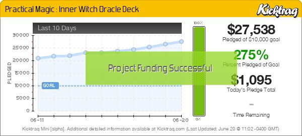 Practical Magic : Inner Witch Oracle Deck - Kicktraq Mini