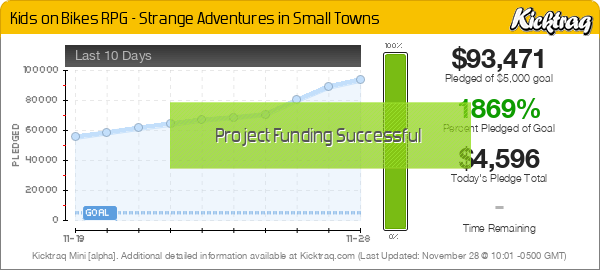 Kids on Bikes RPG - Strange Adventures in Small Towns - Kicktraq Mini