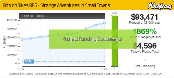 Kids on Bikes RPG – Strange Adventures in Small Towns -- Kicktraq Mini