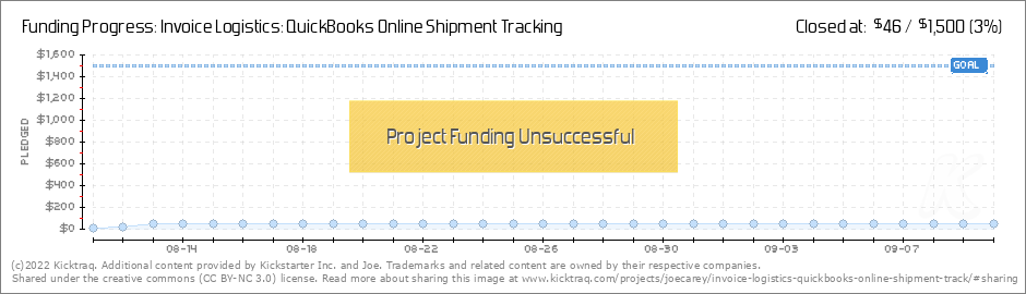 Invoice Logistics QuickBooks Online Shipment Tracking By Joe - Online invoice tracking