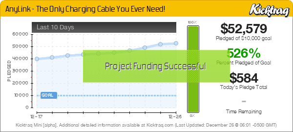 AnyLink - The Only Charging Cable You Ever Need! -- Kicktraq Mini