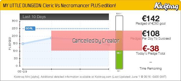 MY LITTLE DUNGEON: Cleric Vs Necromancer PLUS edition! - Kicktraq Mini