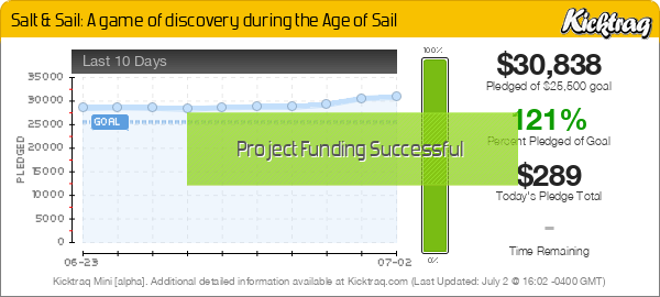 Salt & Sail: A game of discovery during the Age of Sail - Kicktraq Mini