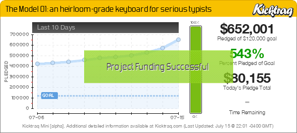 The Model 01: an heirloom-grade keyboard for serious typists -- Kicktraq Mini